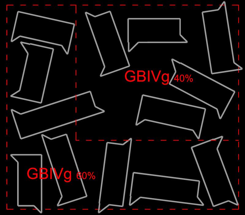 ppag_aspern_diagram_1