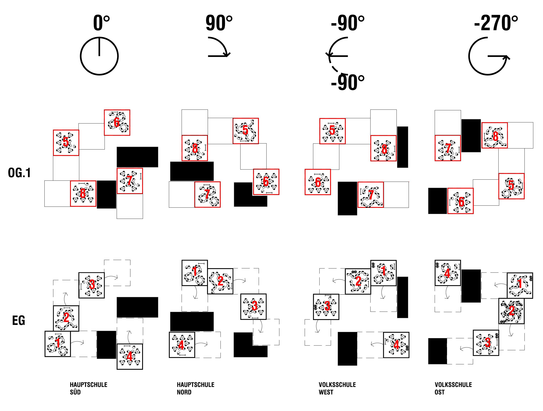 ppag_bildungscampus_scheme_cluster