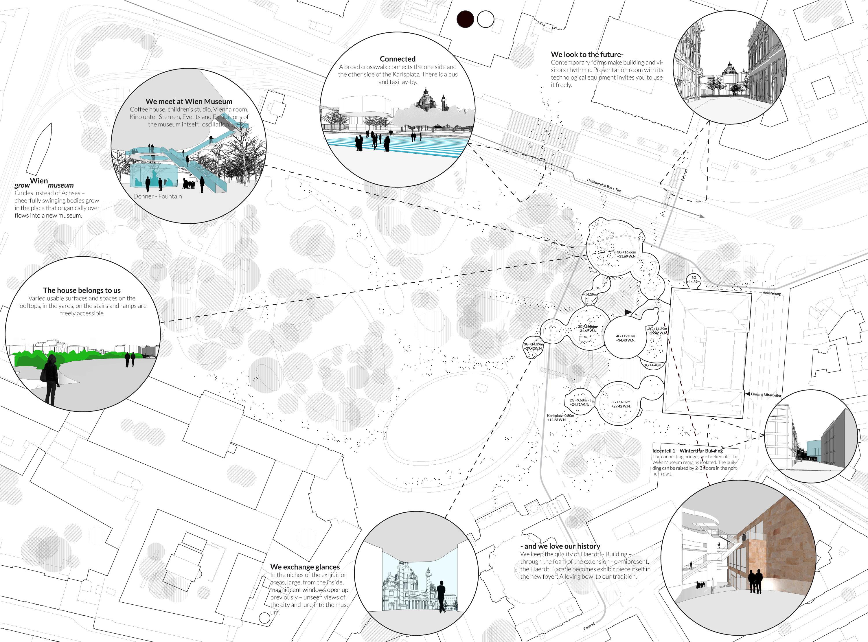 ppag_wienmuseum_siteplan_EN