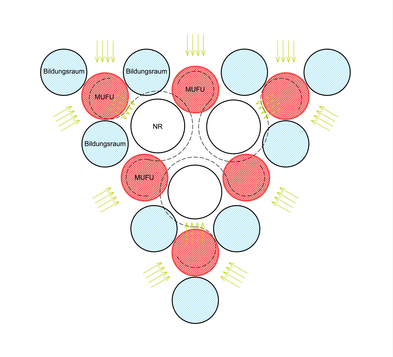 ppag_berresgasse_diagram3