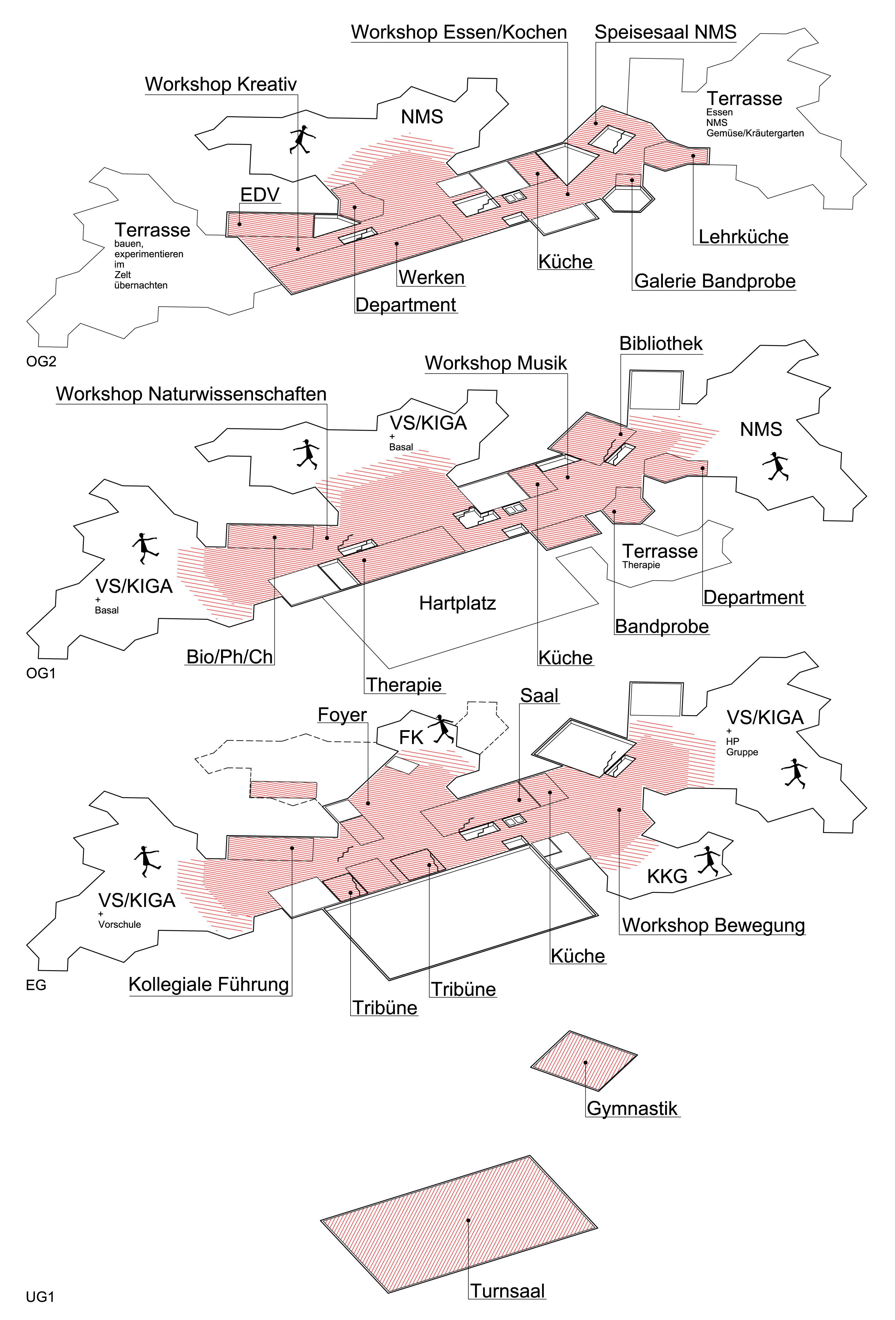 ppag_berresgasse_diagram5